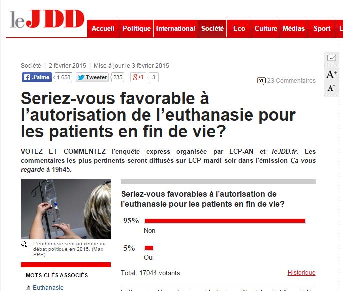 Sondage LCP-AN.fr 95% des participants sont contre l'euthanasie !